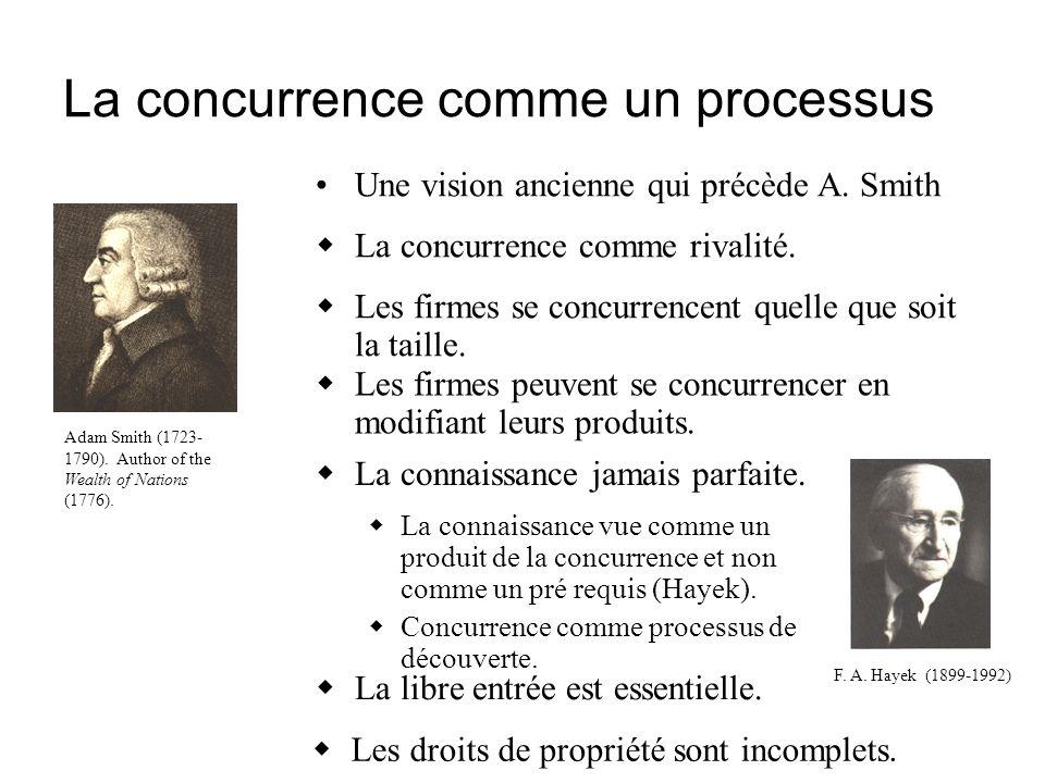 La concurrence comme un processus Une vision ancienne qui précède A. Smith Les firmes peuvent se concurrencer en modifiant leurs produits. La concurre