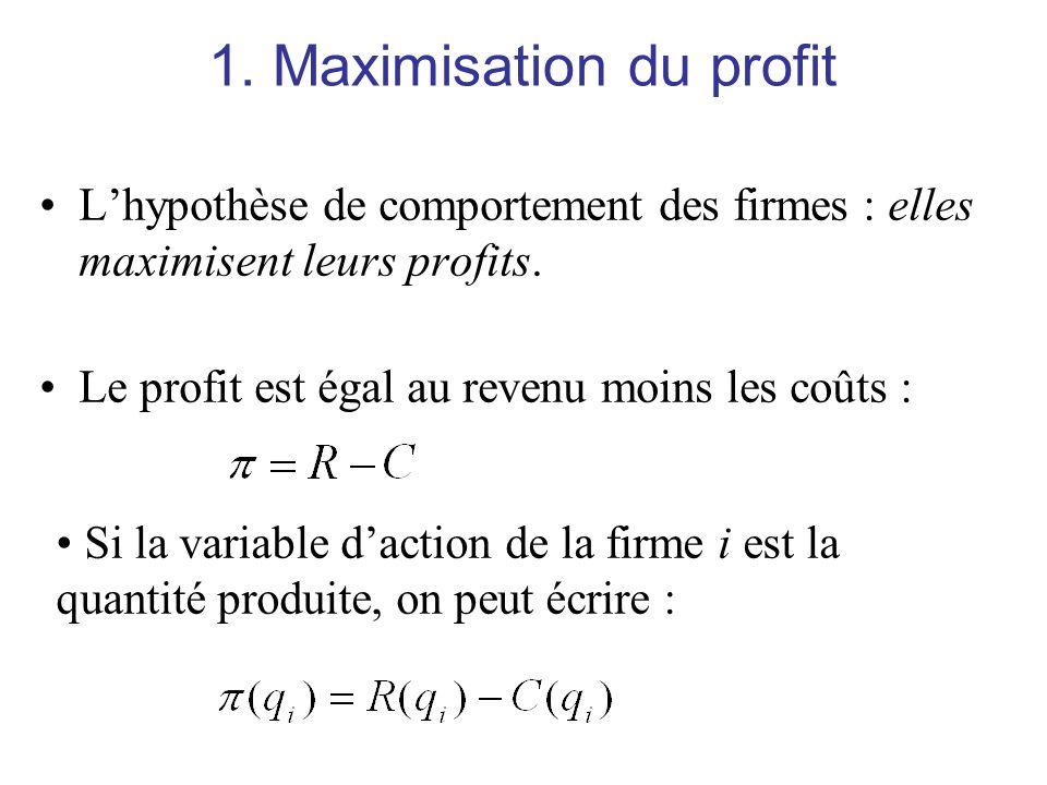 1. Maximisation du profit Lhypothèse de comportement des firmes : elles maximisent leurs profits. Le profit est égal au revenu moins les coûts : Si la