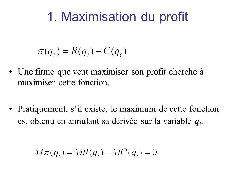 1. Maximisation du profit Une firme que veut maximiser son profit cherche à maximiser cette fonction. Pratiquement, sil existe, le maximum de cette fo
