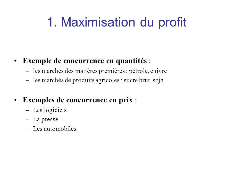 1. Maximisation du profit Exemple de concurrence en quantités : –les marchés des matières premières : pétrole, cuivre –les marchés de produits agricol