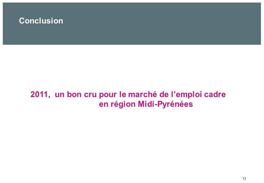 13 2011, un bon cru pour le marché de lemploi cadre en région Midi-Pyrénées Conclusion