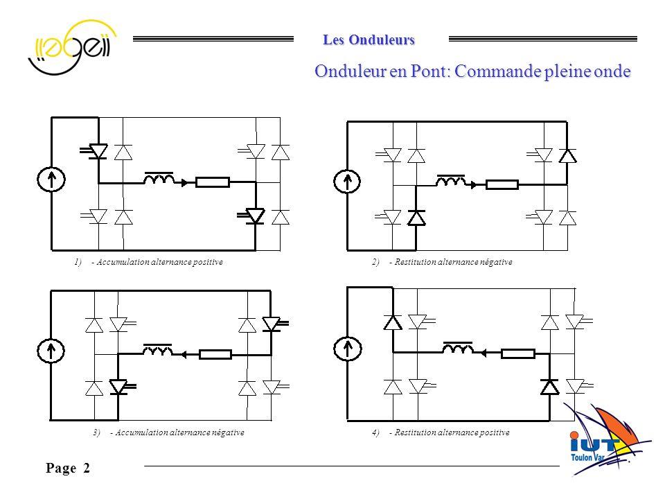 Les Onduleurs Page 2 Onduleur en Pont: Commande pleine onde 1) - Accumulation alternance positive2) - Restitution alternance négative 3) - Accumulatio