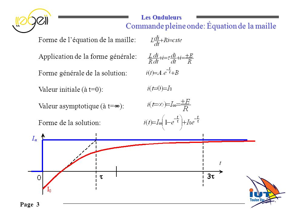 Les Onduleurs Page 3 Commande pleine onde: Équation de la maille Forme de léquation de la maille: Application de la forme générale: Forme générale de