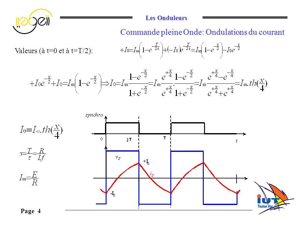 Les Onduleurs Page 4 Commande pleine Onde: Ondulations du courant Valeurs (à t=0 et à t=T/2):
