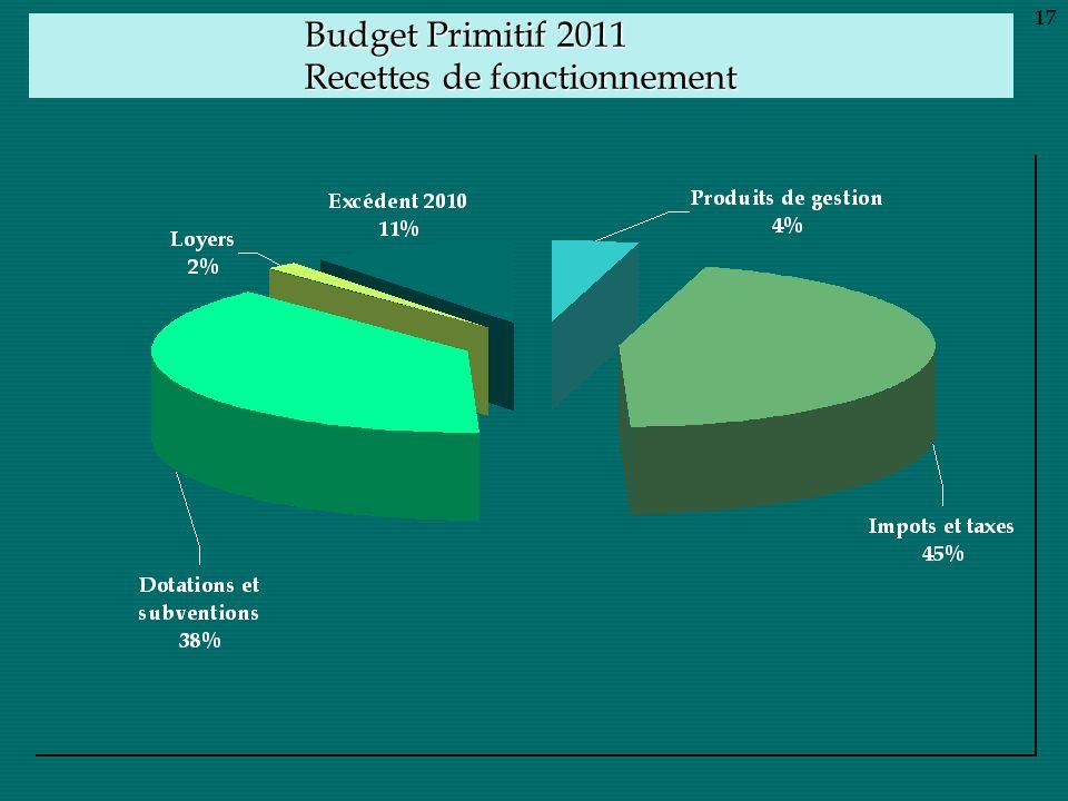 Budget Primitif 2011 Recettes de fonctionnement 17