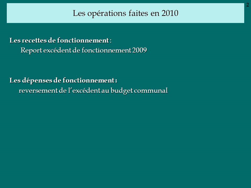 Les opérations faites en 2010 Les recettes de fonctionnement : Report excédent de fonctionnement 2009 Report excédent de fonctionnement 2009 Les dépen