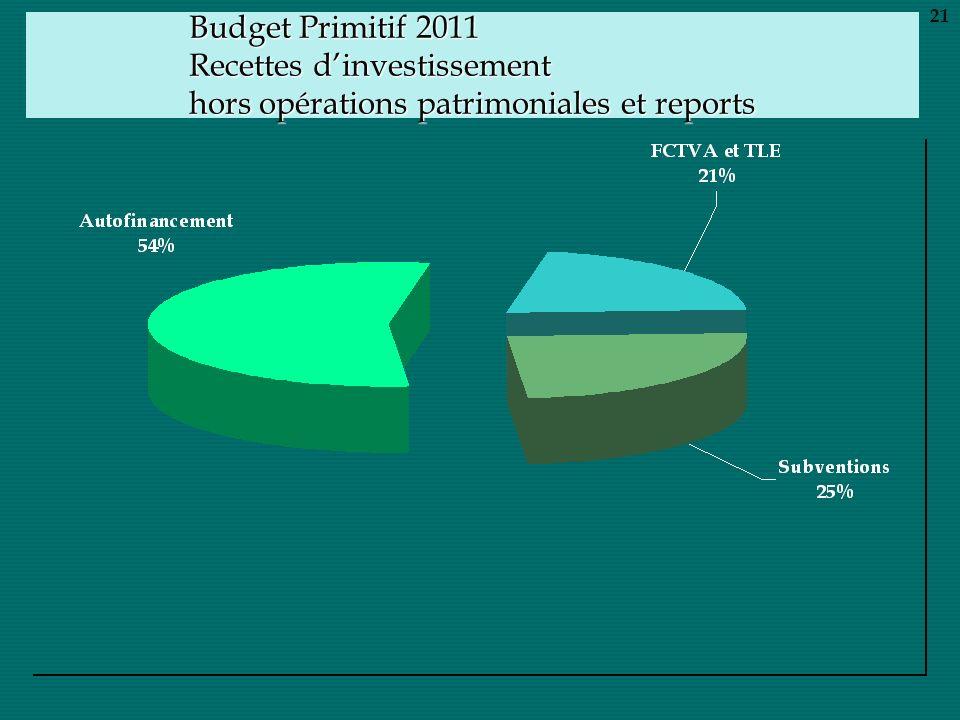 Budget Primitif 2011 Recettes dinvestissement hors opérations patrimoniales et reports 21