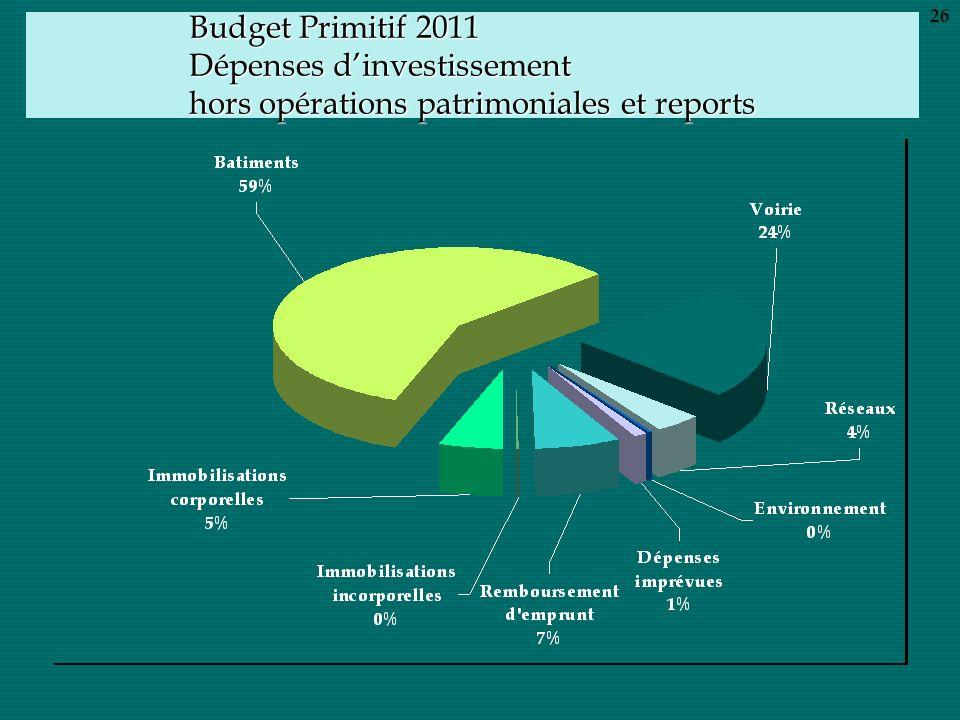 Budget Primitif 2011 Dépenses dinvestissement hors opérations patrimoniales et reports 26