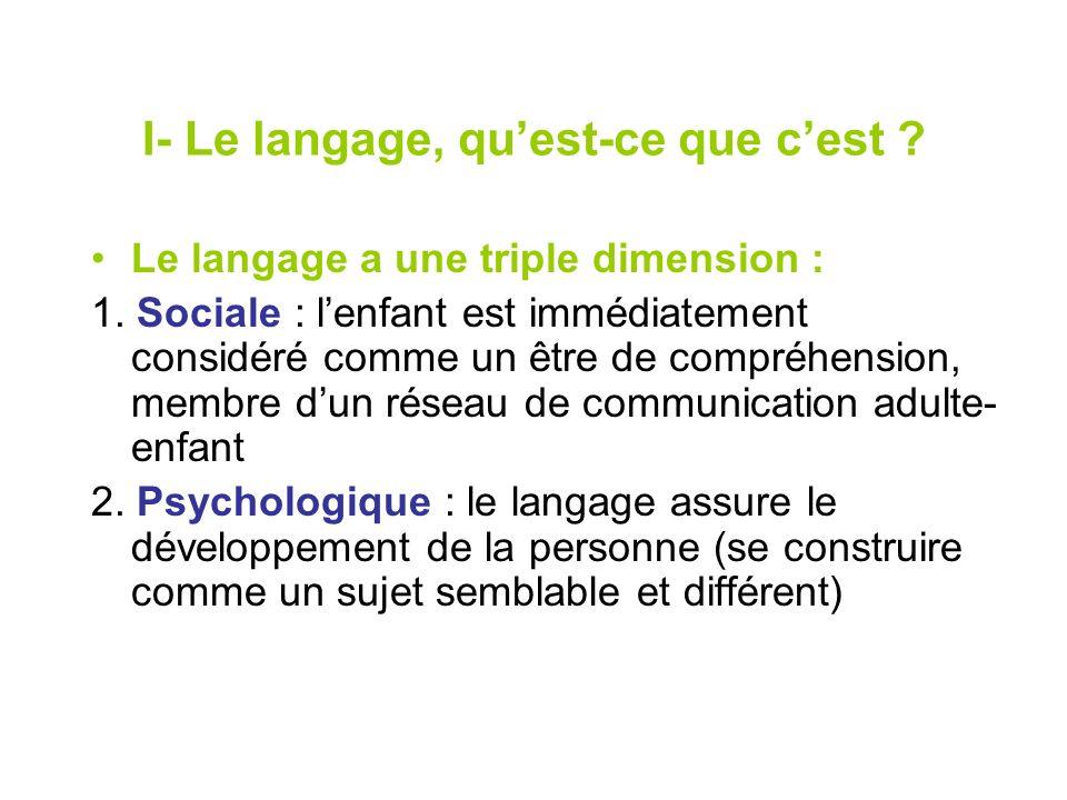 I- Le langage, quest-ce que cest ? Le langage a une triple dimension : 1. Sociale : lenfant est immédiatement considéré comme un être de compréhension