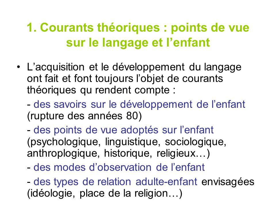 1. Courants théoriques : points de vue sur le langage et lenfant Lacquisition et le développement du langage ont fait et font toujours lobjet de coura
