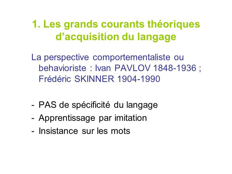 1. Les grands courants théoriques dacquisition du langage La perspective comportementaliste ou behavioriste : Ivan PAVLOV 1848-1936 ; Frédéric SKINNER