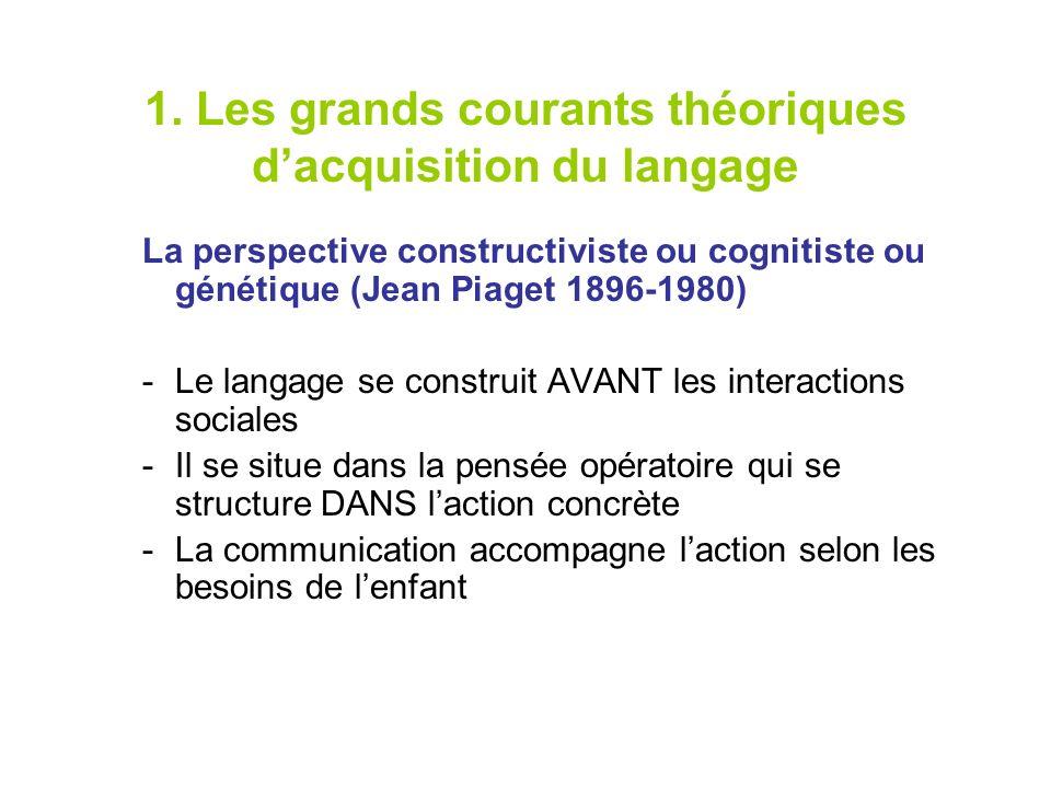 1. Les grands courants théoriques dacquisition du langage La perspective constructiviste ou cognitiste ou génétique (Jean Piaget 1896-1980) -Le langag
