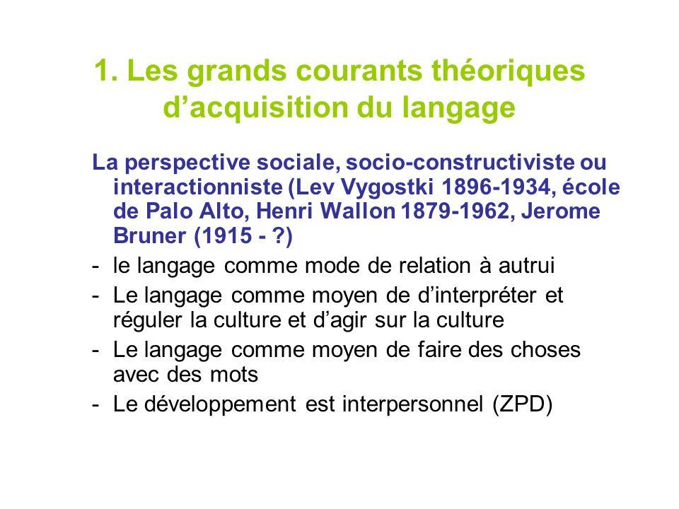 1. Les grands courants théoriques dacquisition du langage La perspective sociale, socio-constructiviste ou interactionniste (Lev Vygostki 1896-1934, é