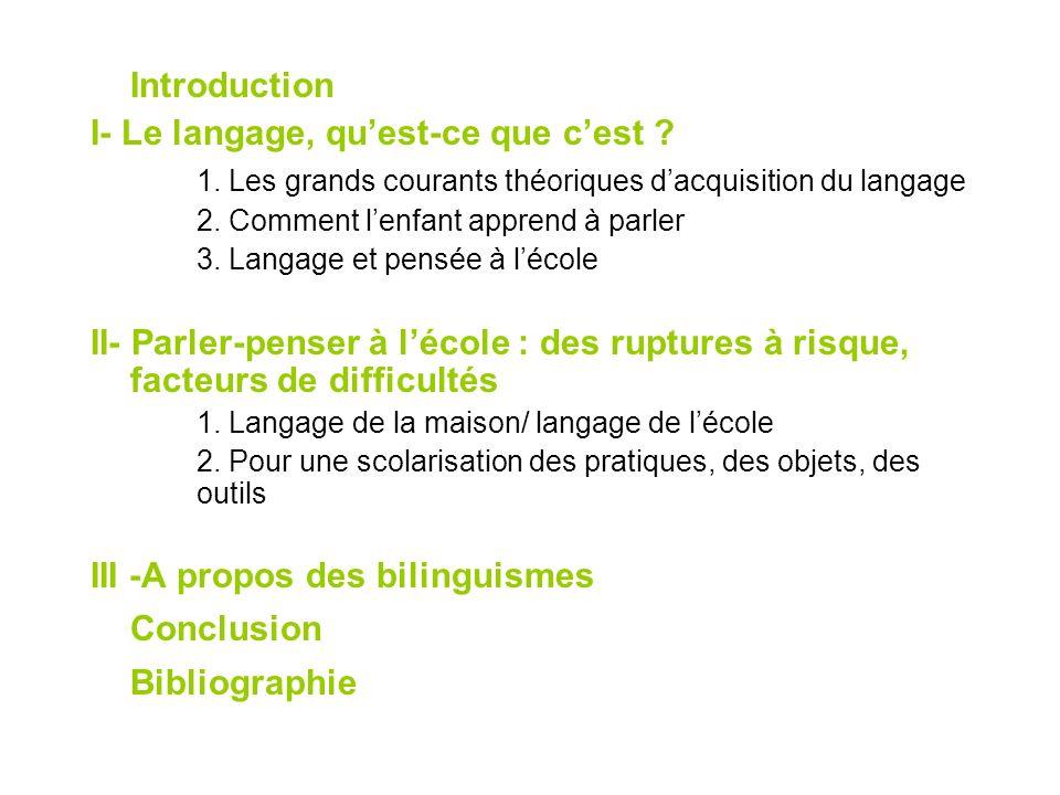 Introduction I- Le langage, quest-ce que cest ? 1. Les grands courants théoriques dacquisition du langage 2. Comment lenfant apprend à parler 3. Langa