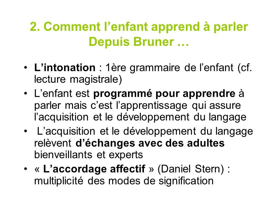 2. Comment lenfant apprend à parler Depuis Bruner … Lintonation : 1ère grammaire de lenfant (cf. lecture magistrale) Lenfant est programmé pour appren