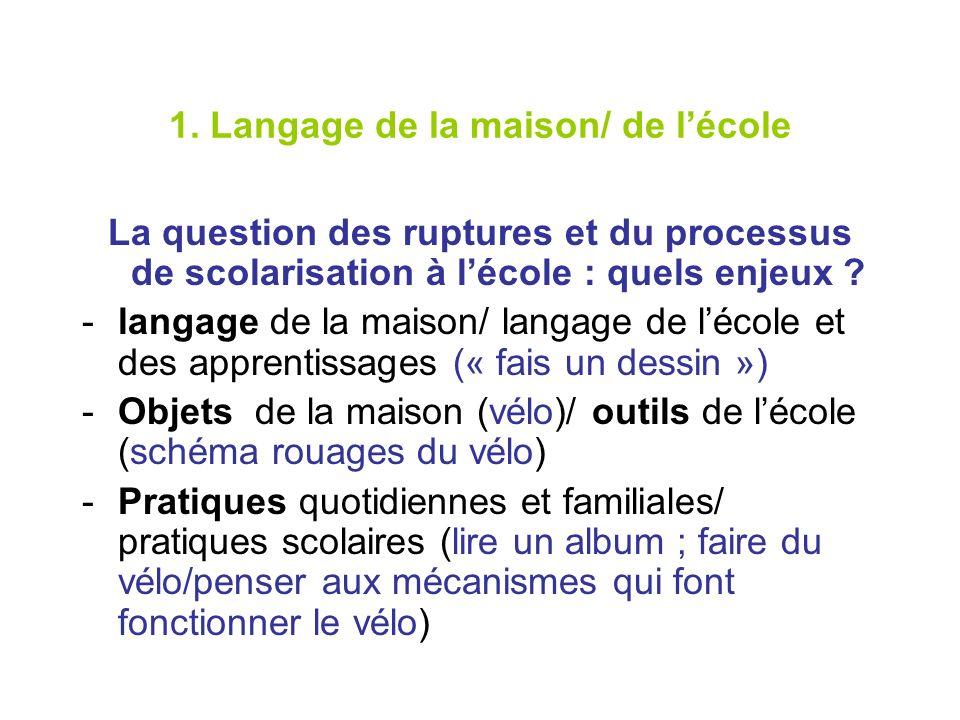 1. Langage de la maison/ de lécole La question des ruptures et du processus de scolarisation à lécole : quels enjeux ? -langage de la maison/ langage