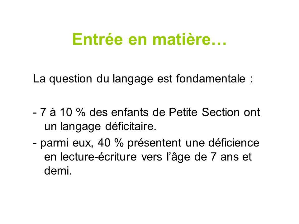 Entrée en matière… La question du langage est fondamentale : - 7 à 10 % des enfants de Petite Section ont un langage déficitaire. - parmi eux, 40 % pr
