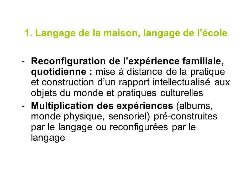 1. Langage de la maison, langage de lécole -Reconfiguration de lexpérience familiale, quotidienne : mise à distance de la pratique et construction dun