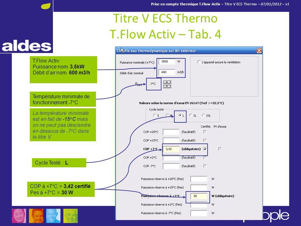 Prise en compte thermique T.Flow Activ – Titre V ECS Thermo – 07/01/2012 – v1 Titre V ECS Thermo T.Flow Activ – Tab. 4 La température minimale est en