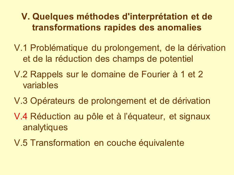 V. Quelques méthodes d'interprétation et de transformations rapides des anomalies V.1 Problématique du prolongement, de la dérivation et de la réducti