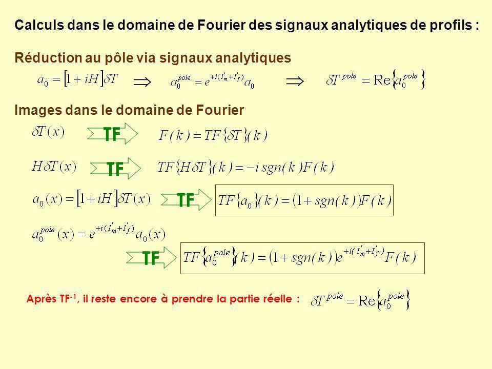 Réduction au pôle via signaux analytiques Calculs dans le domaine de Fourier des signaux analytiques de profils : Signaux analytiques dordre 1 (dérivée première) Image dans le domaine de Fourier TF Dérivée en x Dérivée en z