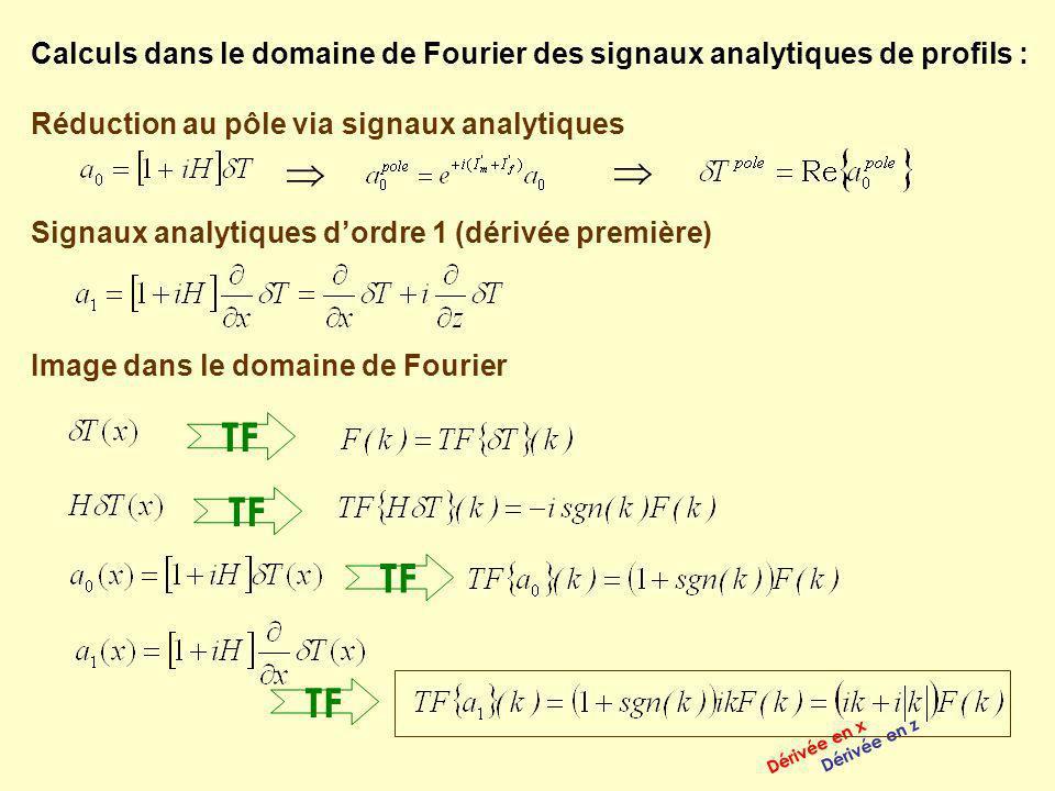 Réduction au pôle via signaux analytiques Calculs dans le domaine de Fourier des signaux analytiques de profils : Signaux analytiques dordre 1 (dérivé