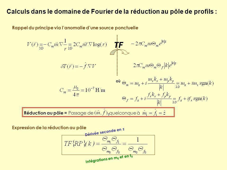 Réduction au pôle = Passage de quelconque à TF où Calculs dans le domaine de Fourier de la réduction au pôle de profils : Rappel du principe via lanom