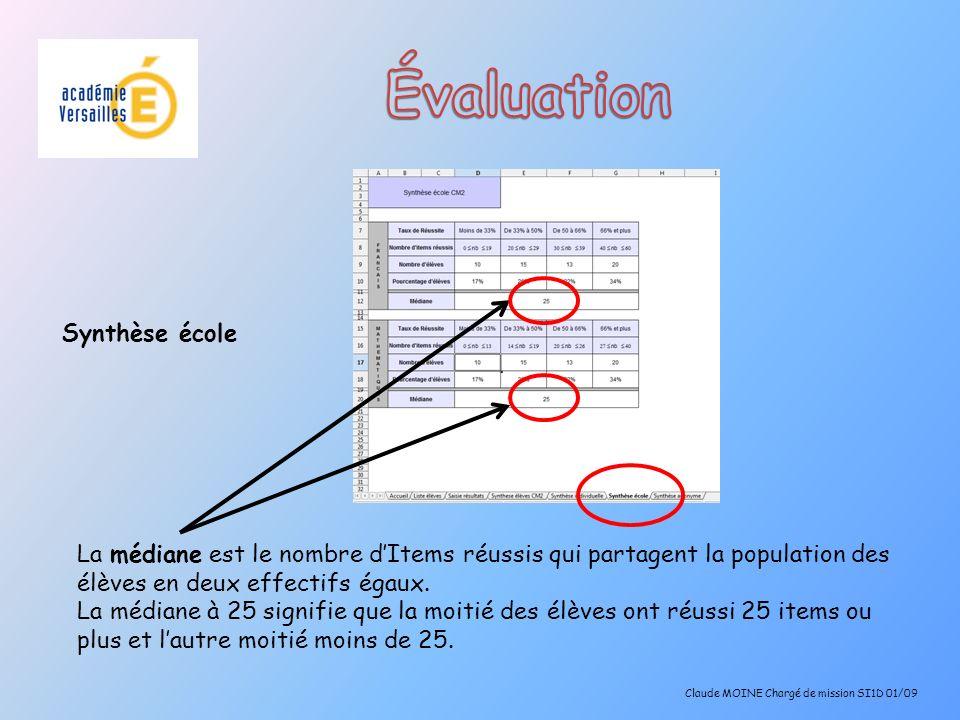 Synthèse école Claude MOINE Chargé de mission SI1D 01/09 La médiane est le nombre dItems réussis qui partagent la population des élèves en deux effect