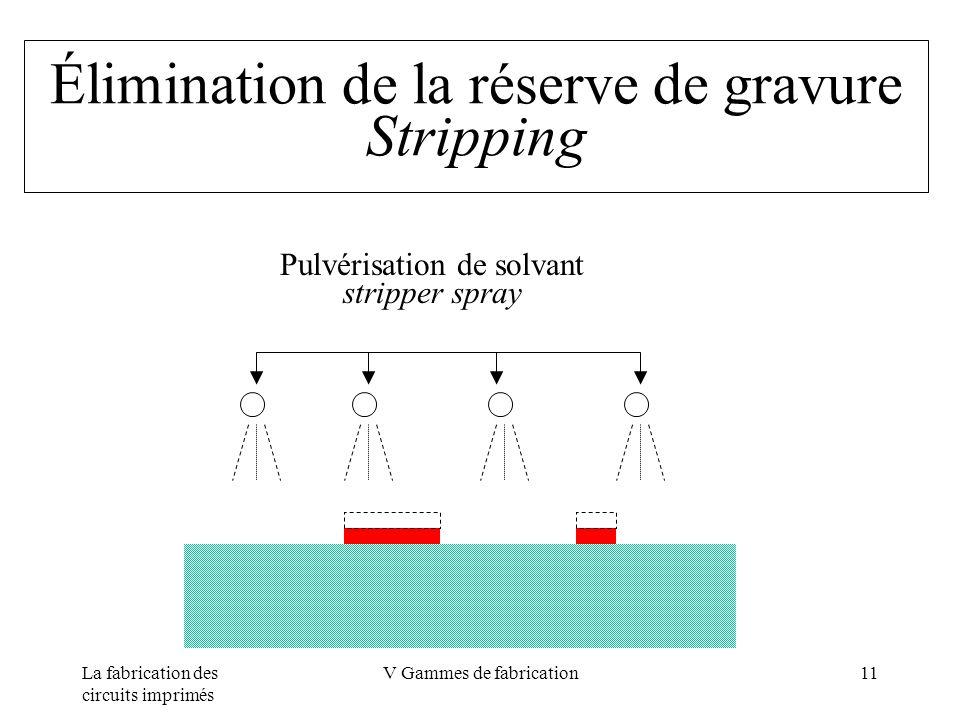 La fabrication des circuits imprimés V Gammes de fabrication11 Élimination de la réserve de gravure Stripping Pulvérisation de solvant stripper spray