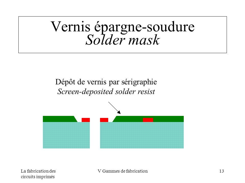 La fabrication des circuits imprimés V Gammes de fabrication13 Vernis épargne-soudure Solder mask Dépôt de vernis par sérigraphie Screen-deposited sol