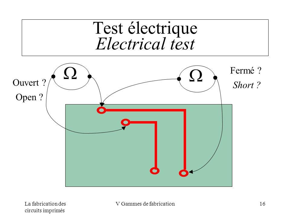 La fabrication des circuits imprimés V Gammes de fabrication16 Test électrique Electrical test Fermé ? Short ? Ouvert ? Open ?