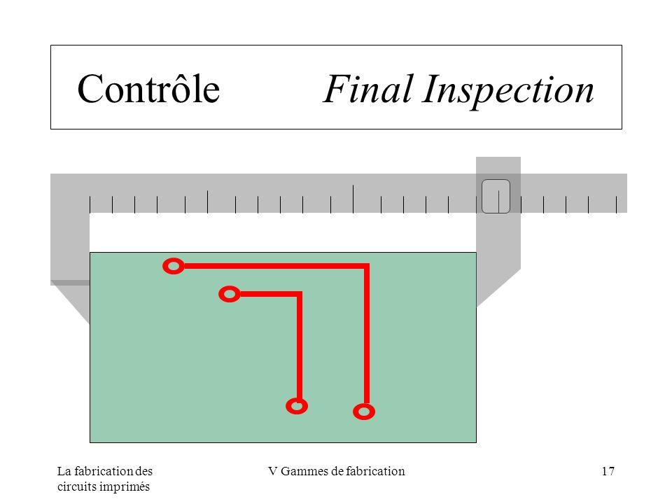La fabrication des circuits imprimés V Gammes de fabrication17 Contrôle Final Inspection