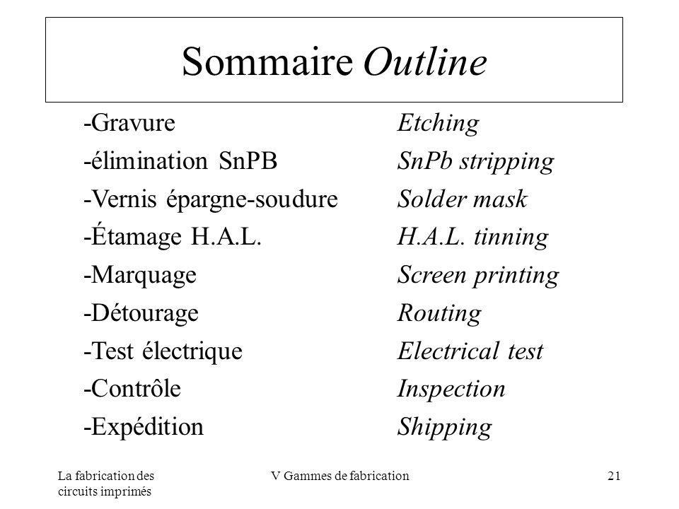 La fabrication des circuits imprimés V Gammes de fabrication21 Sommaire Outline -GravureEtching -élimination SnPBSnPb stripping -Vernis épargne-soudur