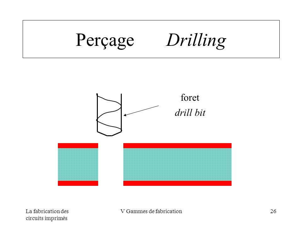 La fabrication des circuits imprimés V Gammes de fabrication26 PerçageDrilling foret drill bit