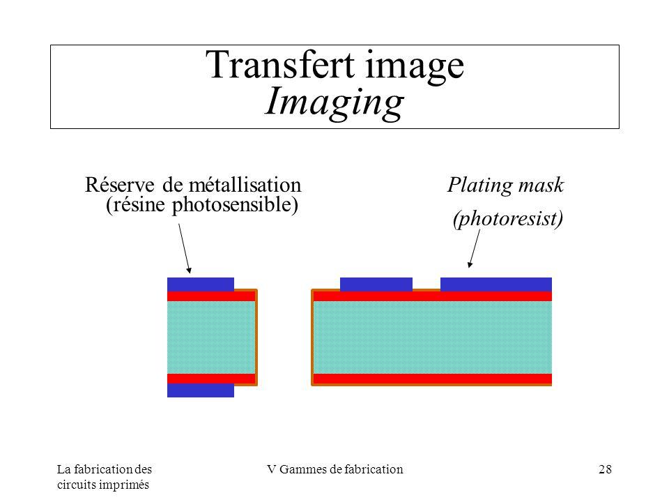 La fabrication des circuits imprimés V Gammes de fabrication28 Transfert image Imaging Réserve de métallisation (résine photosensible) Plating mask (p