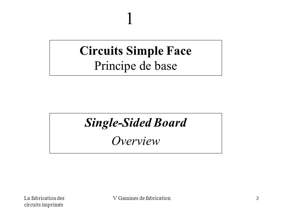 La fabrication des circuits imprimés V Gammes de fabrication4 Sommaire Outlook - DiagrammeFlow-chart - Vue côté soudure Solder-side view - Matière de baseBase material - Transfert imageImaging - GravureEtching - Élimination de la résine photosensibleStripping - Perçage Drilling