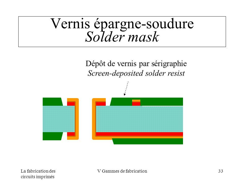 La fabrication des circuits imprimés V Gammes de fabrication33 Vernis épargne-soudure Solder mask Dépôt de vernis par sérigraphie Screen-deposited sol