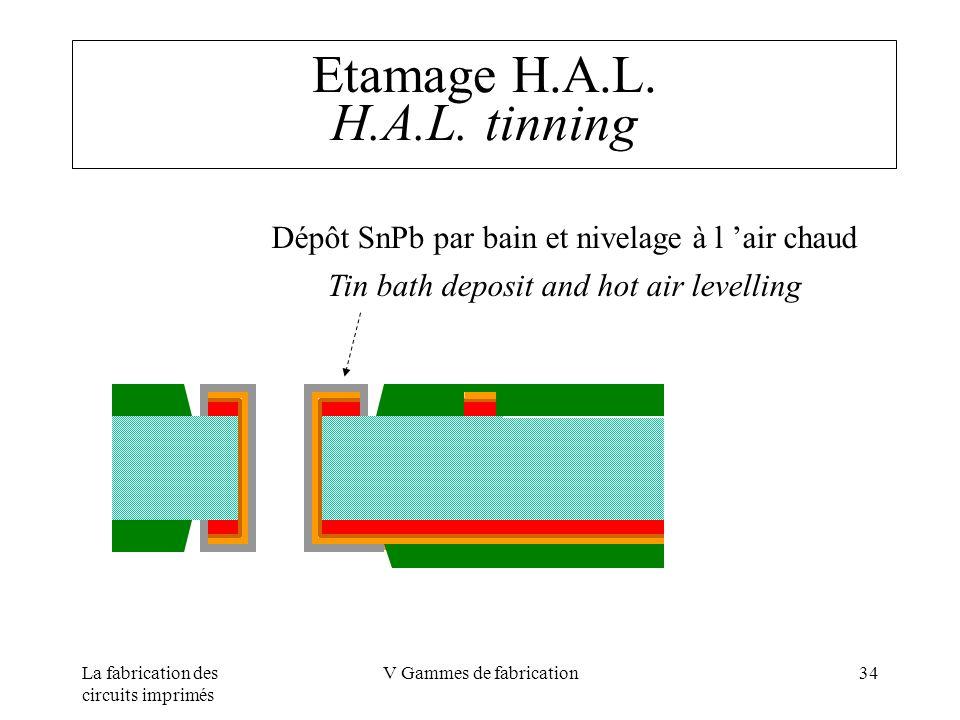 La fabrication des circuits imprimés V Gammes de fabrication34 Etamage H.A.L. H.A.L. tinning Dépôt SnPb par bain et nivelage à l air chaud Tin bath de