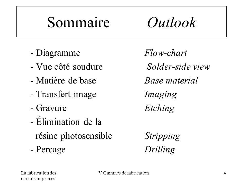 La fabrication des circuits imprimés V Gammes de fabrication4 Sommaire Outlook - DiagrammeFlow-chart - Vue côté soudure Solder-side view - Matière de
