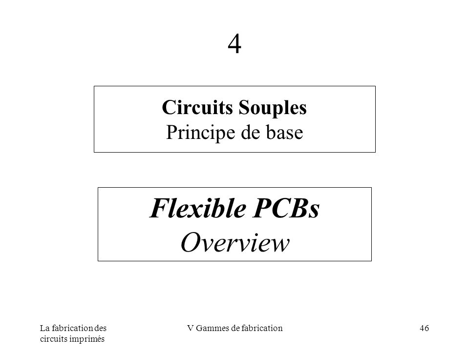 La fabrication des circuits imprimés V Gammes de fabrication46 Circuits Souples Principe de base Flexible PCBs Overview 4