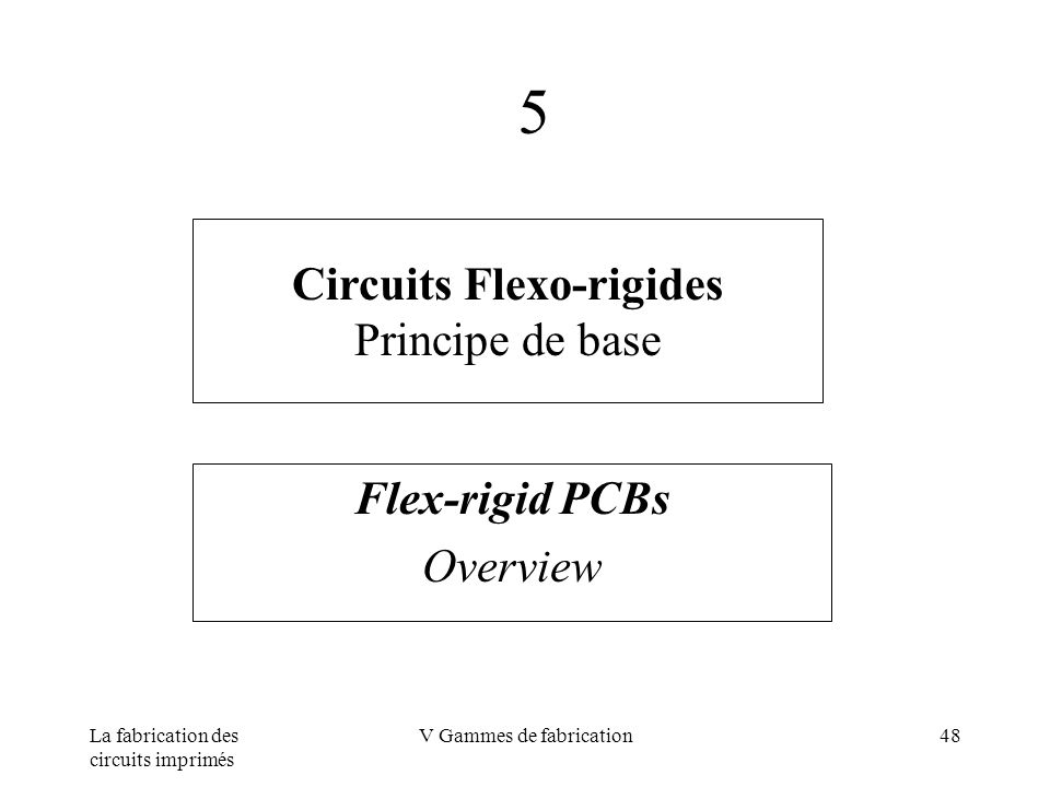 La fabrication des circuits imprimés V Gammes de fabrication48 Circuits Flexo-rigides Principe de base Flex-rigid PCBs Overview 5