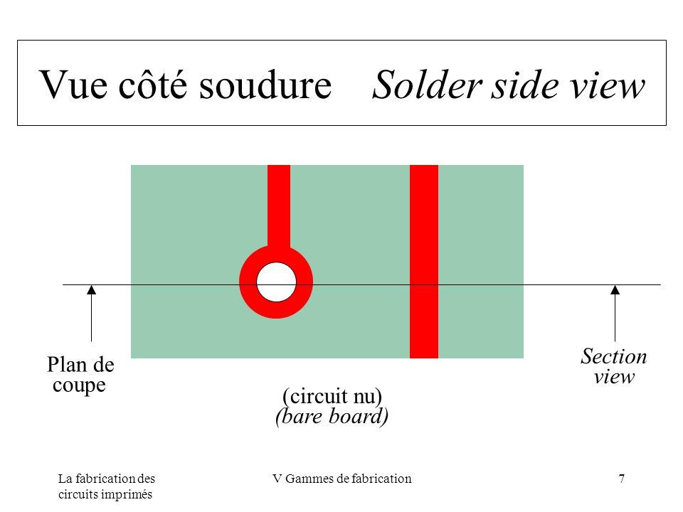 La fabrication des circuits imprimés V Gammes de fabrication8 Matière de base Base Material Stratifié 1 à 3,2 mm ( FR2, FR3, FR4, CEM ) 1 to 3.2 mm laminate ( FR2, FR3, FR4, CEM ) Cuivre 9 à 105 µm 9 to 105 µm copper