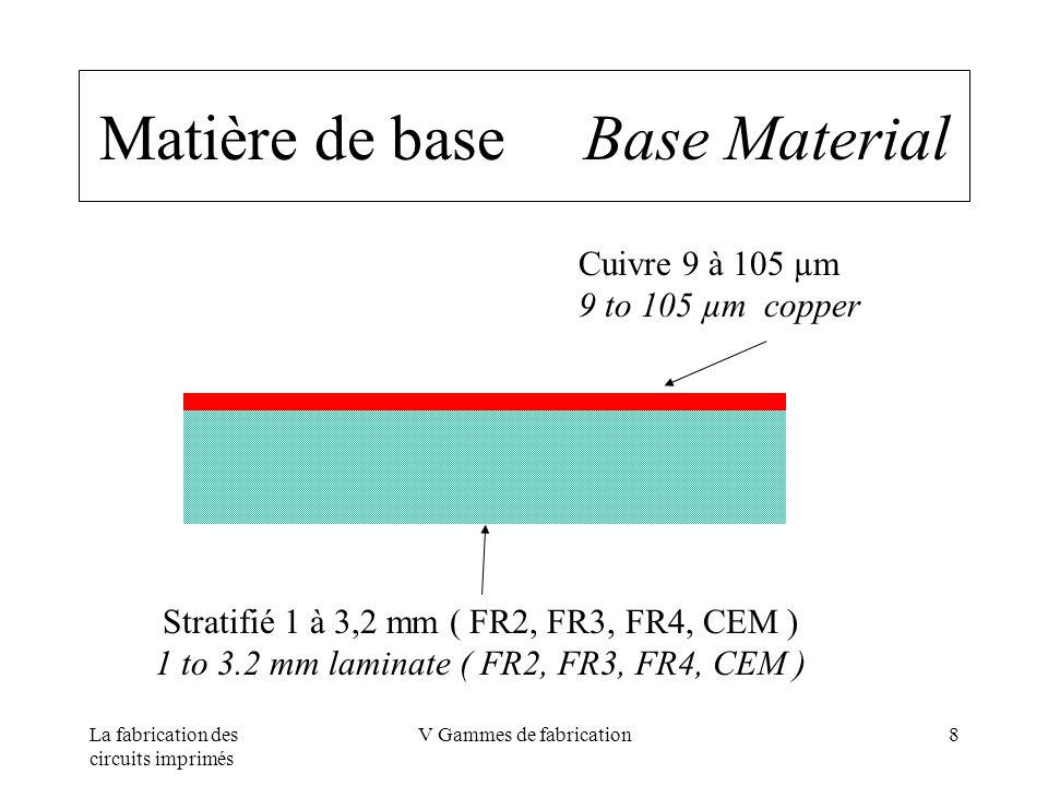 La fabrication des circuits imprimés V Gammes de fabrication29 Seconde métallisation Second plating Copper plating (25µm) + alloy plating (5µm) Dépôt électrolytique de cuivre (25µm) et alliage (5µm)