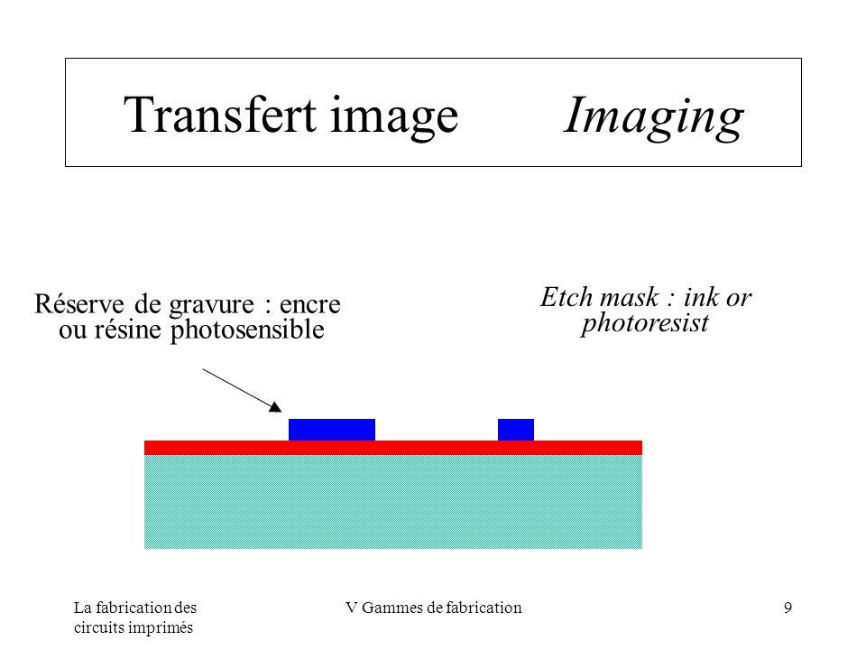 La fabrication des circuits imprimés V Gammes de fabrication20 Sommaire Outlook - diagrammeFlow-chart - Vue côté composantComponent side view - Matière de baseBase material - PerçageDrilling - 1ère métallisation1st plating - Transfert imageImaging - 2ème métallisation2nd plating - Élimination de la résinePhotoresist stripping