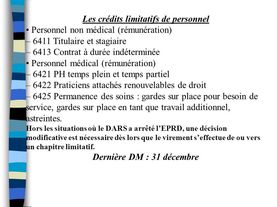 Les crédits limitatifs de personnel Personnel non médical (rémunération) – 6411 Titulaire et stagiaire – 6413 Contrat à durée indéterminée Personnel m
