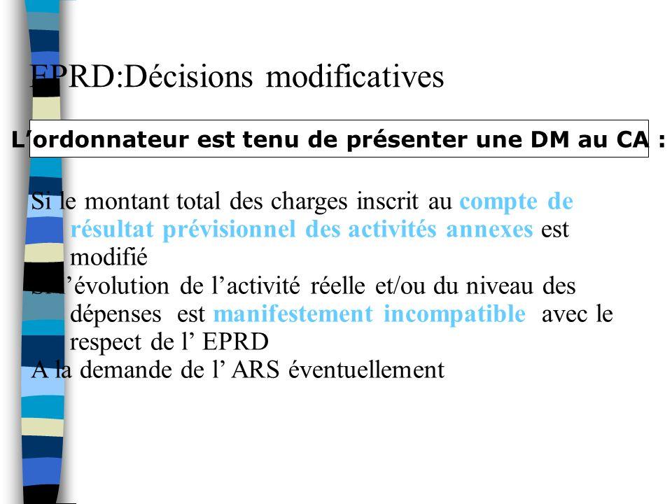EPRD:Décisions modificatives Si le montant total des charges inscrit au compte de résultat prévisionnel des activités annexes est modifié Si lévolution de lactivité réelle et/ou du niveau des dépenses est manifestement incompatible avec le respect de l EPRD A la demande de l ARS éventuellement Lordonnateur est tenu de présenter une DM au CA :