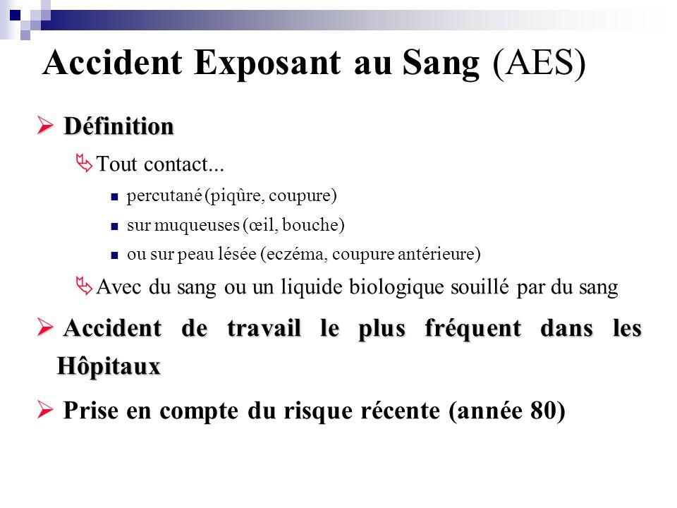 Accident Exposant au Sang (AES) Définition Définition Tout contact...