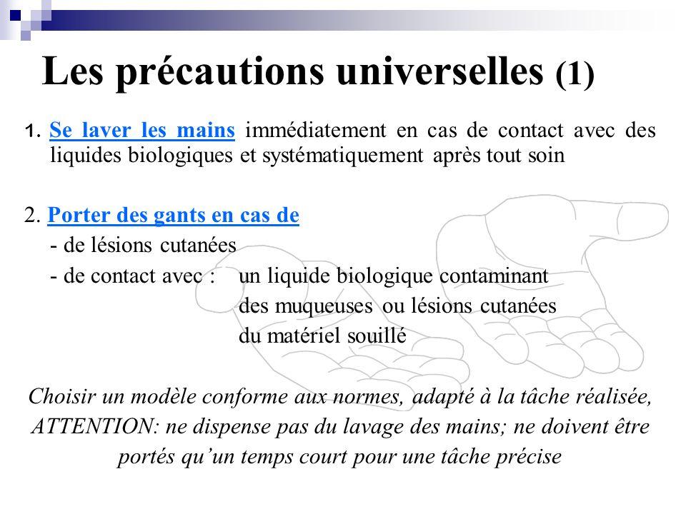 Les précautions universelles (1) 1.