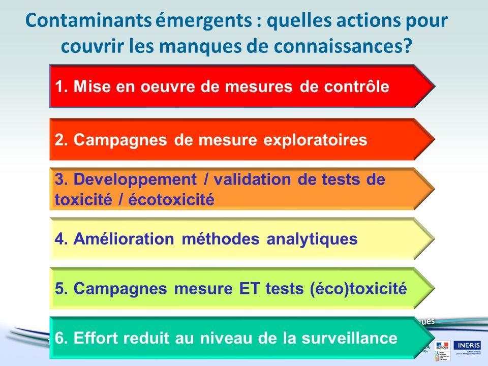 Contaminants émergents : quelles actions pour couvrir les manques de connaissances? 1. Mise en oeuvre de mesures de contrôle 6. Effort reduit au nivea