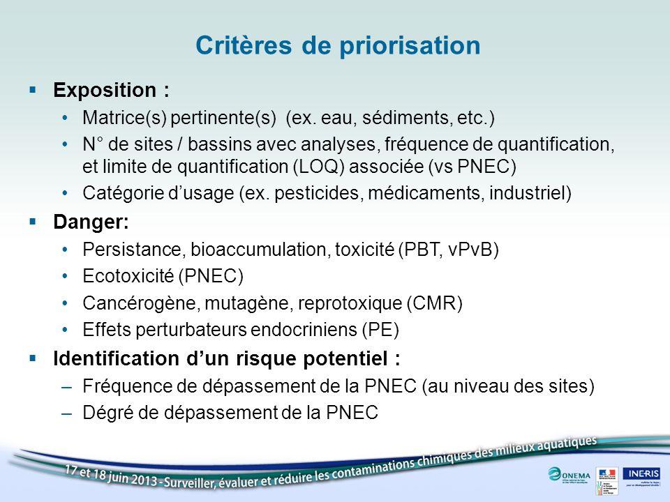 Critères de priorisation Exposition : Matrice(s) pertinente(s) (ex. eau, sédiments, etc.) N° de sites / bassins avec analyses, fréquence de quantifica